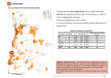 Les hébergements marchands - partie 2 - Tourisme dans la Drôme