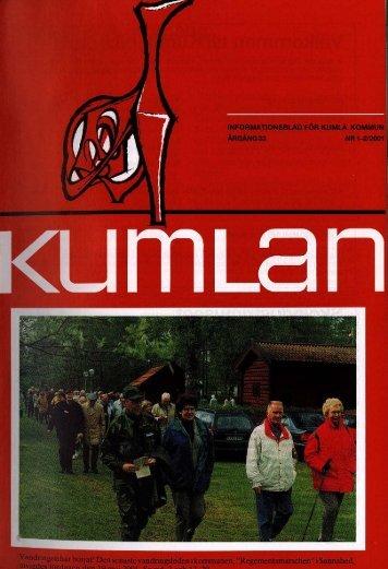 S - Kumla kommun