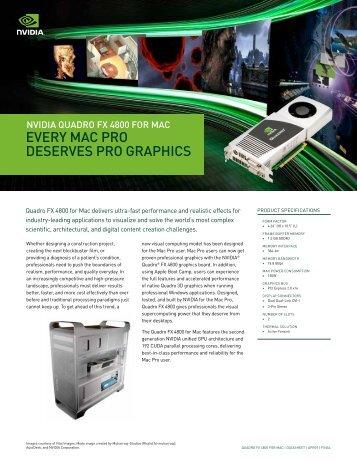 EVEry MAc Pro DEsErVEs Pro GrAPhIcs - Nvidia