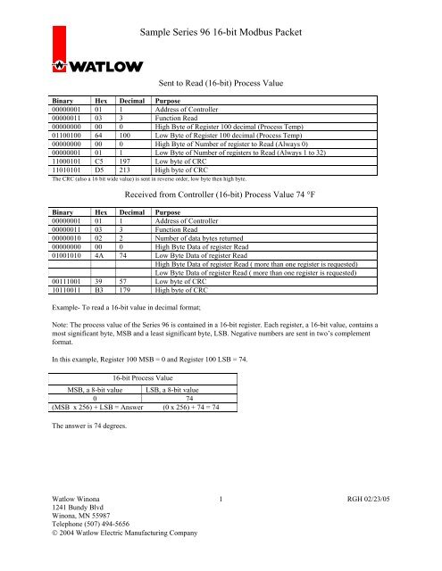 sample 16-bit modbus packet pdf - Watlow