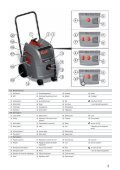 Elektrowerkzeug-Sauger - Starmix - Page 3
