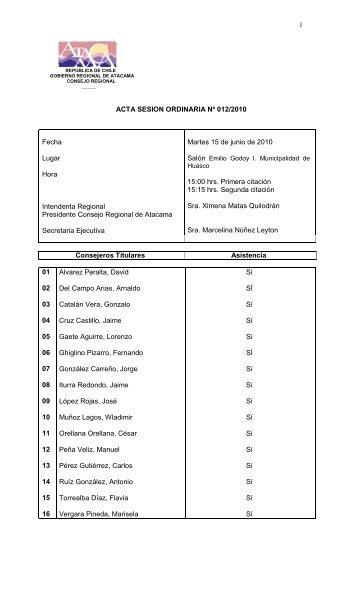 1 ACTA SESION ORDINARIA Nº 012/2010 Fecha Lugar Hora ...