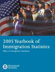 2005 Yearbook of Immigration Statistics - Homeland Security
