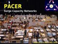 Domain B: Response Networks B1: Surge Capacity Networks