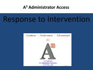 A3 Training ppt for GSPs and School Administrators