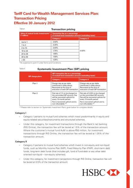 Tariff Plan for Transaction Pricing - Hsbc