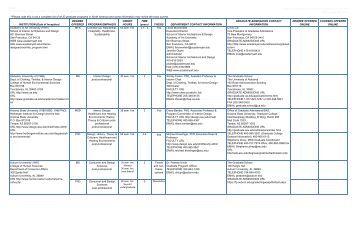 IDEC Graduate List 5 19 13