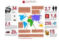 34millones de personas infectadas por el VIH Las ... - Sida Studi