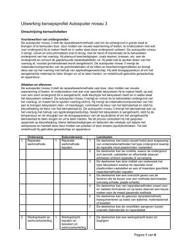 Uitwerking beroepsprofiel Autospuiter niveau 3 - VOC