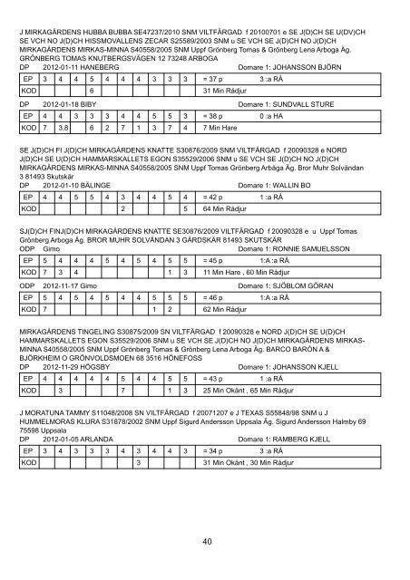 Registrering Drevprov