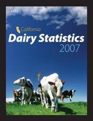 California - Understanding Dairy Markets