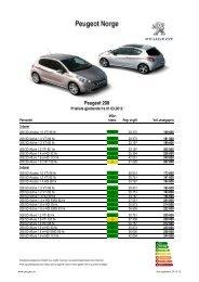 Kundeprislister personbiler november 2012 internett - Peugeot