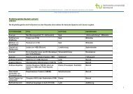Empfehlungsliste Literatur.pdf - StudiGer - TU Dortmund