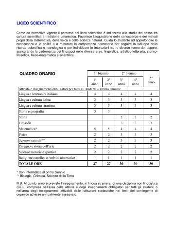 Quadri Orari dell'Offerta Formativa 2013-2014 - Liceo Scientifico ...
