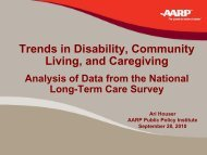 Trends in Disability, Community Living, and Caregiving