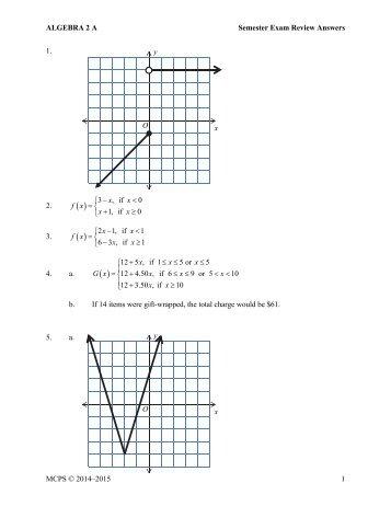 Algebra 1 eoc practice test florida