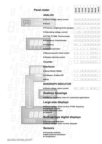 Technical Data - Delta Strumenti S.r.l.