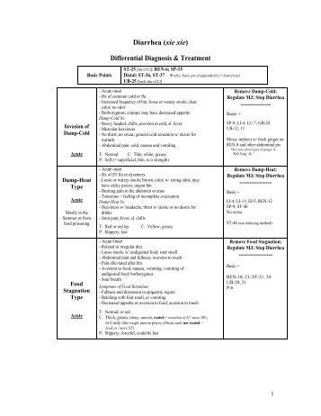 Diarrhea (xie xie) Differential Diagnosis & Treatment - CatsTCMNotes