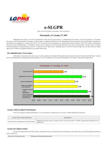 State of Local Governance Performance Report - DILG Regional ...