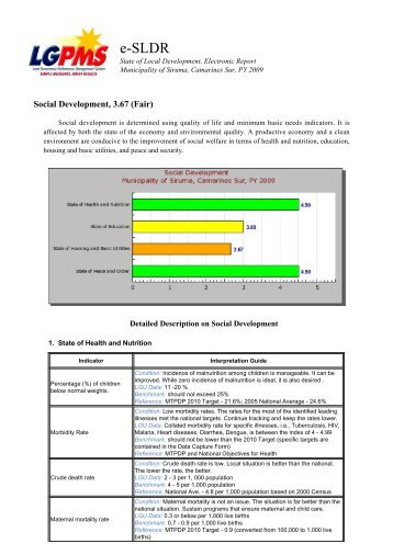 State of Local Development, Electronic Report - DILG Regional ...