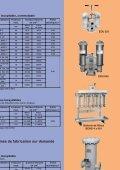 Filtre en acier inoxydable - Fluidtech - Page 3