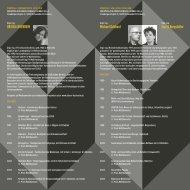Flyer 2005 - Architekturzirkel Schwandorf eV