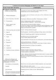Contenus de Formation Pédagogique du Monitorat 2 eme Degré ...
