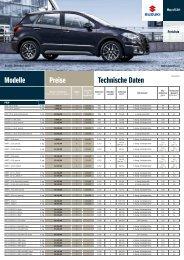 Suzuki Preisliste - Auto Havelka