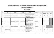 Senarai calon Zon Timur - Jabatan Kemajuan Islam Malaysia