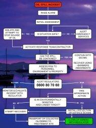 0800 80 70 60 - British Marine Federation