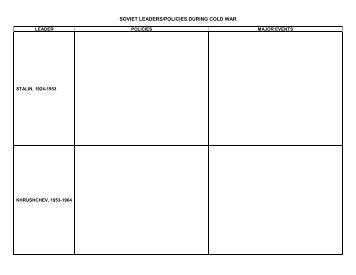 opvl chart Opvl chart - download as pdf file (pdf), text file (txt) or view presentation slides online.