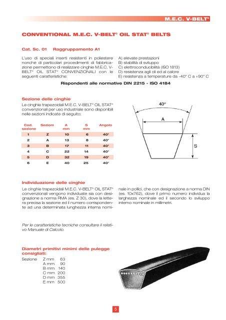 B77 cinghia industriale sezione B 17 mm lunghezza  1956  mm