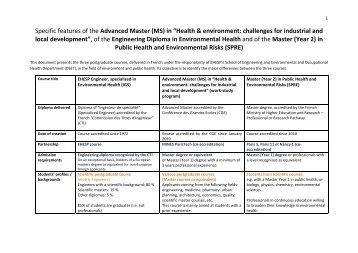 Engineering Diploma in Environmental Health - EHESP