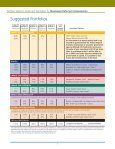 a Guide to Asset Allocation brochure - Page 6