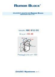 RBS B12/20 - RUMOR BLOCK