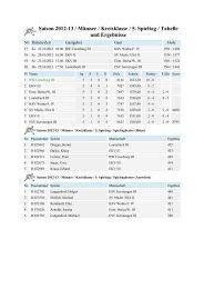 Saison 2012-13 / Männer / Kreisklasse / 5. Spieltag / Tabelle und ...