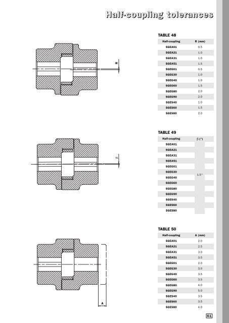 Half-coupling bore size c