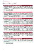 Paroc akmens vatos gaminių kainynas 2011 - Paroc.com - Page 4