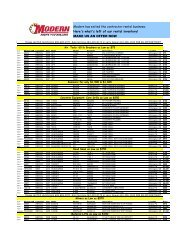 Master LE List Contractor SALE 3_11 v4 - Dealer ID
