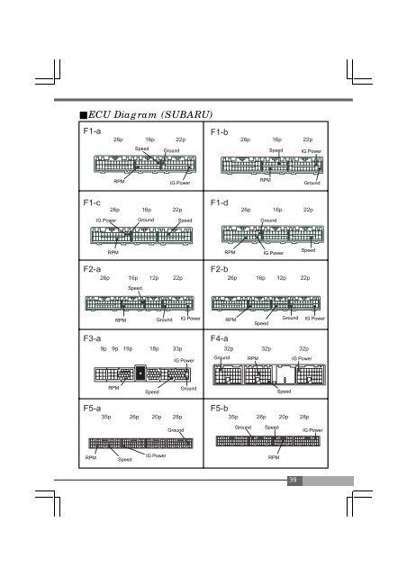 Apexi Rev Speed Meter Wiring Diagram
