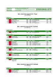 Kreishallenmeisterschaften Jugend U18 am 21 ... - LVN Oberberg