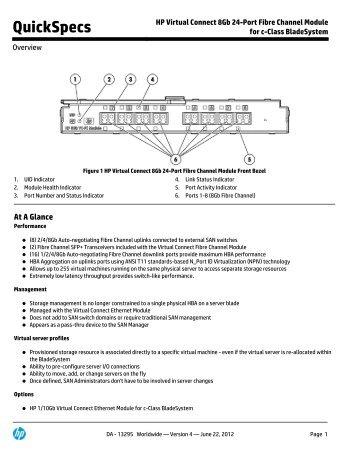 HP Virtual Connect 8Gb 24-Port Fibre Channel ... - Hewlett Packard