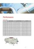 Bareshaft Blowers - Kompresory-servis.sk - Page 3