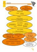 Konzeption des Kindergarten Wirbelwind - Page 7