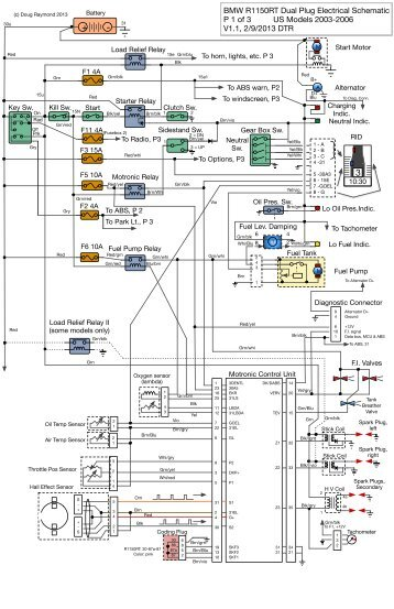 old fashioned bmw motorcycle r1150rt wiring diagrams model simple rh littleforestgirl net BMW Radio Wiring Diagram bmw r1150rt electrical schematic