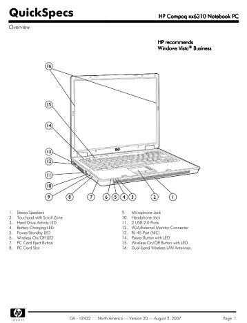 Hewlett-Packard-Compaq: The Merger Decision