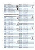 Moduulikojeet ja kotelot - Siemens - Page 3
