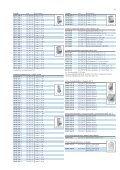 Moduulikojeet ja kotelot - Siemens - Page 5