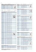 Moduulikojeet ja kotelot - Siemens - Page 6