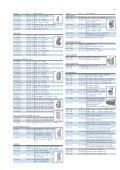 Moduulikojeet ja kotelot - Siemens - Page 7